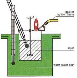 Mechanical design engineering resume